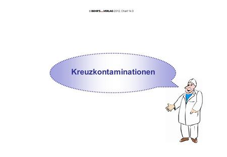 Kreuzkontaminationen