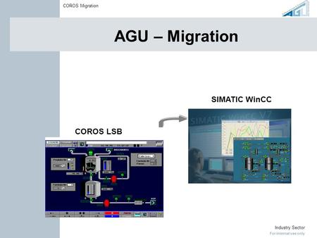 For internal use only Industry Sector COROS Migration AGU – Migration COROS LSB SIMATIC WinCC.