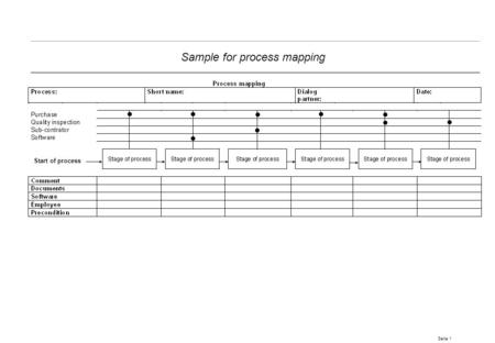 Sample for process mapping