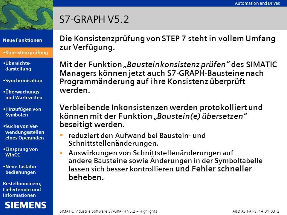 Automation and Drives Neue Funktionen Konsistenzprüfung Übersichts- darstellung Synchronisation Überwachungs- und Wartezeiten Hinzufügen von Symbolen Suche von Ver- wendungsstellen eines Operanden Einsprung von WinCC Neue Tastatur- bedienungen Bestellnummern, Liefertermin und Informationen SIMATIC Industrie Software S7-GRAPH V5.2 – HighlightsA&D AS FA PS, 14.01.03, 3 S7-GRAPH V5.2 Im Übersichtsfenster stehen 2 neue Übersichts- darstellungen der Ablaufsteuerung zur Verfügung: Das Register Graphik des linken Teilfensters zeigt eine Übersicht der einzelnen Teilketten sowie der permanenten Operationen Übersichts- darstellung Bei Bedarf können im linken Teilfenster durch Expandierung weitere Details, wie die Struktur einer Teilkette grafisch dargestellt werden (ähnlich dem Explorer)