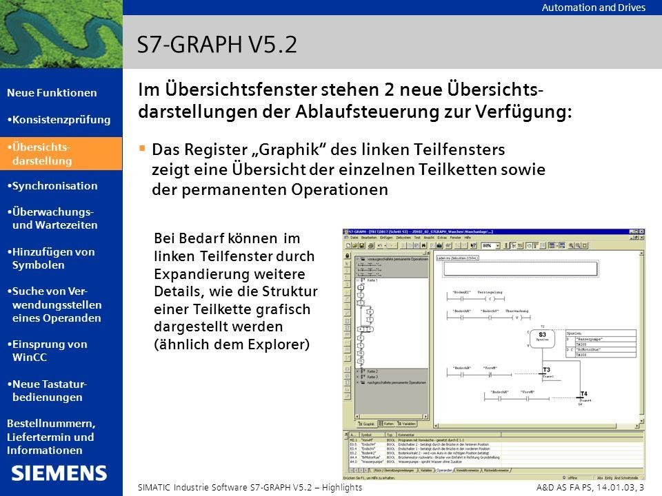 Automation and Drives Neue Funktionen Konsistenzprüfung Übersichts- darstellung Synchronisation Überwachungs- und Wartezeiten Hinzufügen von Symbolen Suche von Ver- wendungsstellen eines Operanden Einsprung von WinCC Neue Tastatur- bedienungen Bestellnummern, Liefertermin und Informationen SIMATIC Industrie Software S7-GRAPH V5.2 – HighlightsA&D AS FA PS, 14.01.03, 4 S7-GRAPH V5.2 Das Register Ketten zeigt alle Teilketten übersichtlich nebeneinander.