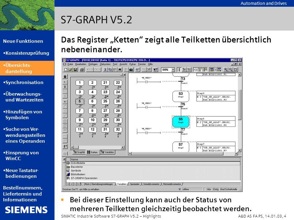 Automation and Drives Neue Funktionen Konsistenzprüfung Übersichts- darstellung Synchronisation Überwachungs- und Wartezeiten Hinzufügen von Symbolen Suche von Ver- wendungsstellen eines Operanden Einsprung von WinCC Neue Tastatur- bedienungen Bestellnummern, Liefertermin und Informationen SIMATIC Industrie Software S7-GRAPH V5.2 – HighlightsA&D AS FA PS, 14.01.03, 5 S7-GRAPH V5.2 Auswahl zwischen folgenden 2 Strategien: Aktuell: S7-GRAPH markiert alle Schritte, deren vorhergehende Transition erfüllt und deren nachfolgende nicht erfüllt ist.