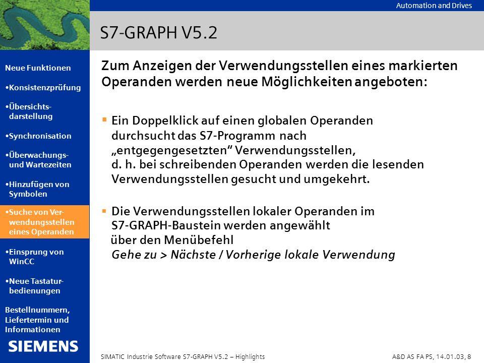 Automation and Drives Neue Funktionen Konsistenzprüfung Übersichts- darstellung Synchronisation Überwachungs- und Wartezeiten Hinzufügen von Symbolen Suche von Ver- wendungsstellen eines Operanden Einsprung von WinCC Neue Tastatur- bedienungen Bestellnummern, Liefertermin und Informationen SIMATIC Industrie Software S7-GRAPH V5.2 – HighlightsA&D AS FA PS, 14.01.03, 9 S7-GRAPH V5.2 S7-GRAPH V5.2 unterstützt den Sprung aus WinCC über die Querverweisliste nach S7-GRAPH und zu dem jeweils aktiven Schritt im Read-only-Modus Ermöglicht abhängig von Zugriffsrechten auch den lesenden Zugang zur jeweiligen Schrittkette und aktivem Schritt.