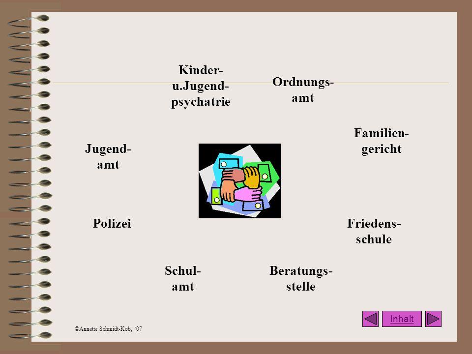 ©Annette Schmidt-Kob, ´07 Ursachen Schulverweigerung Soziale Peer-group Dissoziale...