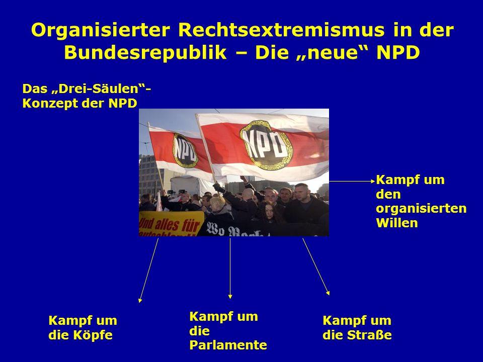 Organisierter Rechtsextremismus in der Bundesrepublik – Die neue NPD Junge Nationaldemokraten Ring Nationaler Frauen Nationale Bildungskreise