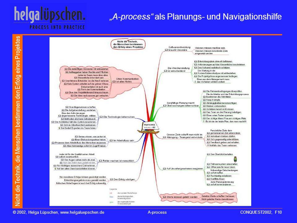 Nicht die Technik, die Menschen bestimmen den Erfolg eines Projektes © 2002, Helga Lüpschen, www.helgaluepschen.deA-processCONQUEST2002, F10 A-process als Planungs- und Navigationshilfe