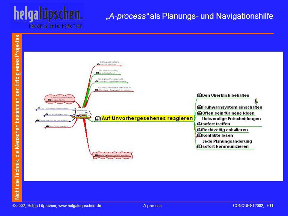 Nicht die Technik, die Menschen bestimmen den Erfolg eines Projektes © 2002, Helga Lüpschen, www.helgaluepschen.deA-processCONQUEST2002, F11 A-process als Planungs- und Navigationshilfe
