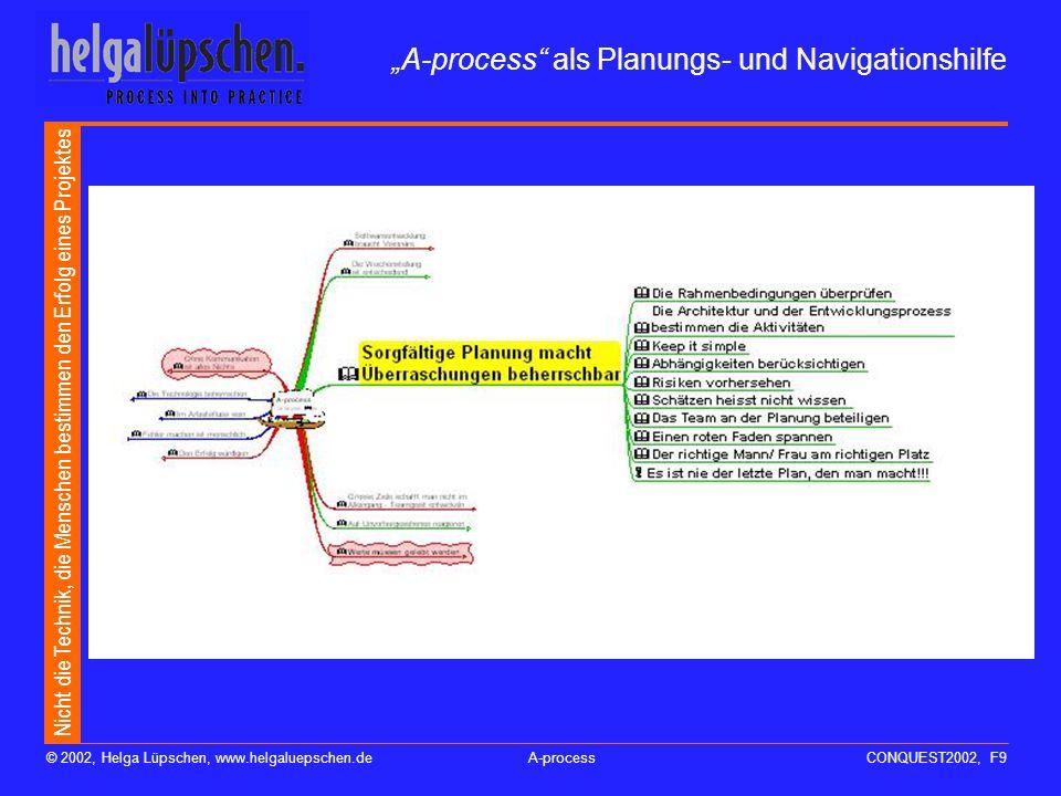 Nicht die Technik, die Menschen bestimmen den Erfolg eines Projektes © 2002, Helga Lüpschen, www.helgaluepschen.deA-processCONQUEST2002, F9 A-process als Planungs- und Navigationshilfe