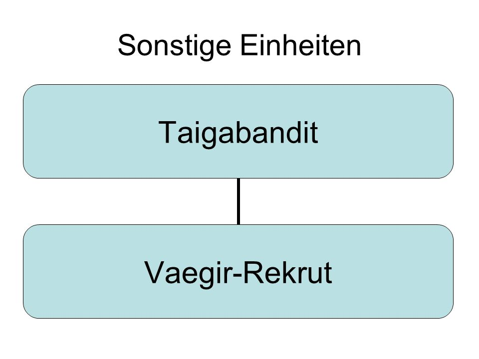 Sonstige Einheiten Steppenbandit Khergit- Stammeskrieger