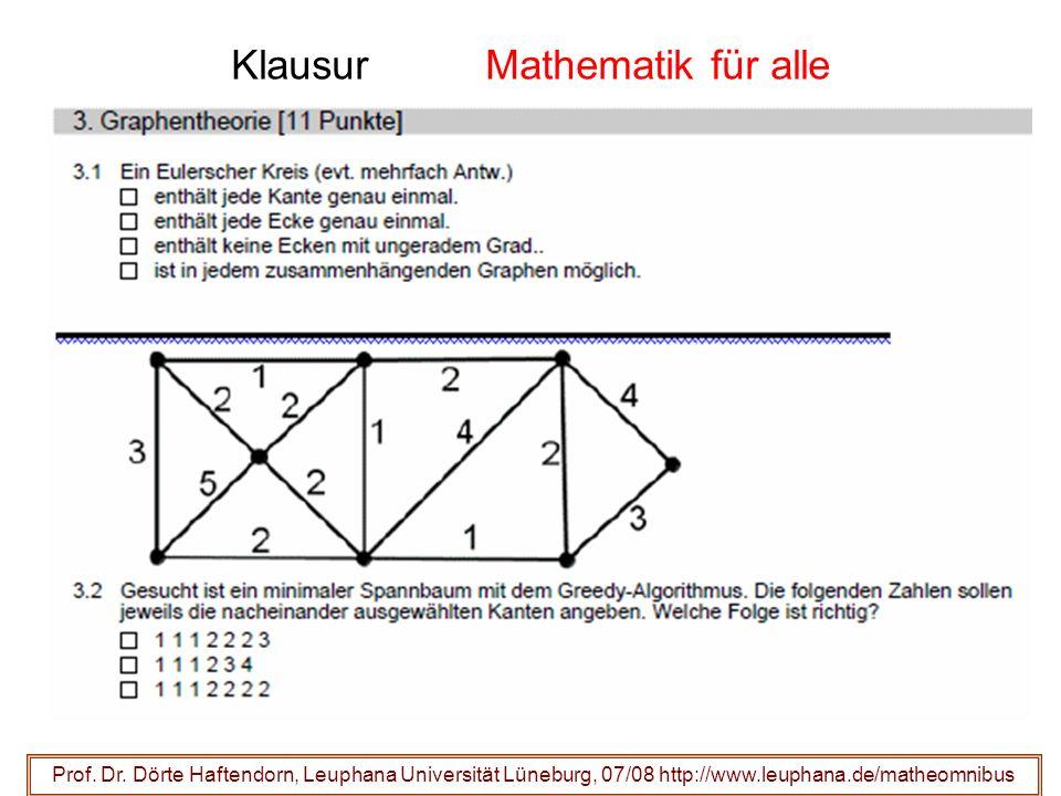 Klausur Mathematik für alle Prof.Dr.