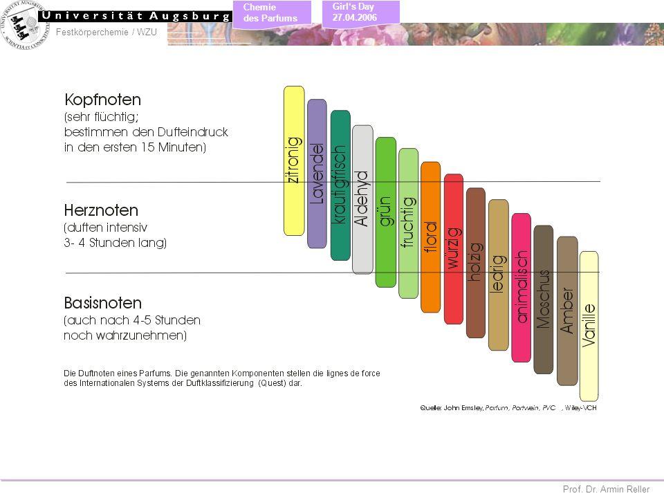 Festkörperchemie / WZU Chemie des Parfums Prof.Dr.
