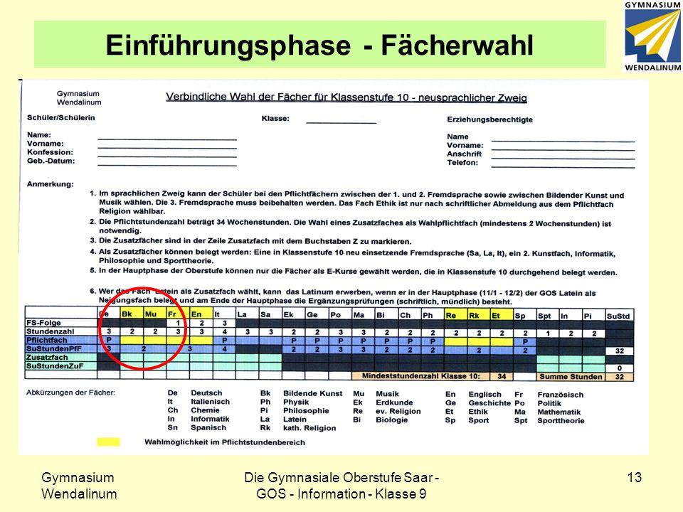 Gymnasium Wendalinum Die Gymnasiale Oberstufe Saar - GOS - Information - Klasse 9 14 Einführungsphase - Fächerwahl Das Fach Ethik ist nur nach schriftlicher Abmeldung aus dem Pflichtfach Religion wählbar.
