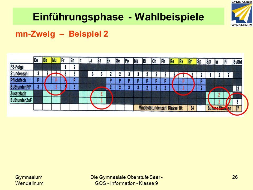 Gymnasium Wendalinum Die Gymnasiale Oberstufe Saar - GOS - Information - Klasse 9 27 Klasse 9: Wahlen - Termine 18.