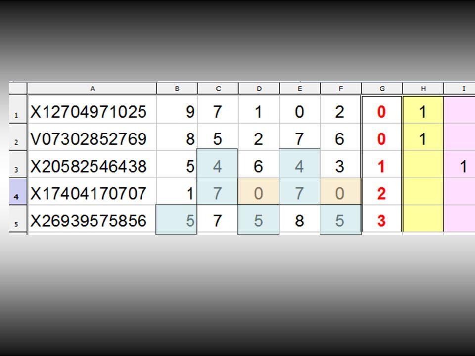 A: Alle fünf Ziffern verschieden: B: Ein Paar gleicher Ziffern: C: Zwei Paare gleicher Ziffern: D: Genau drei gleiche Ziffern: E: Drei und zwei gleiche Ziffern: