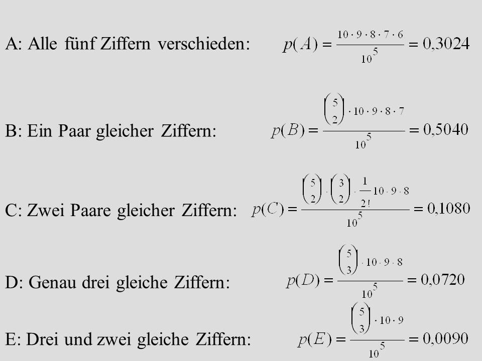 A: Fünf verschiedene Ziffern E: Drei und zwei gleiche Ziffern B: Ein Paar gleicher Ziffern F: Vier gleiche Ziffern C: Zwei Paare gleicher Ziffern G: Fünf gleiche Ziffern D: Genau drei gleiche Ziffern Arthur Engel: Wahrscheinlichkeitsrechnung und Statistik Band 1, Klett Studienbücher, 1973.