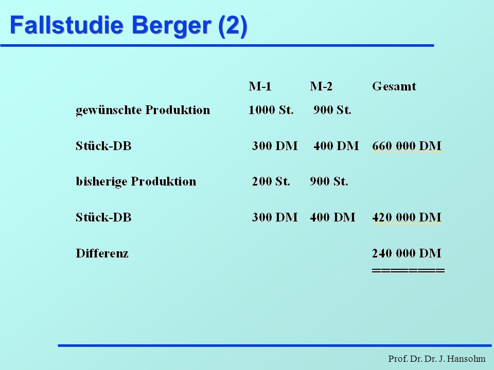 Prof. Dr. Dr. J. Hansohm Fallstudie Berger (2)