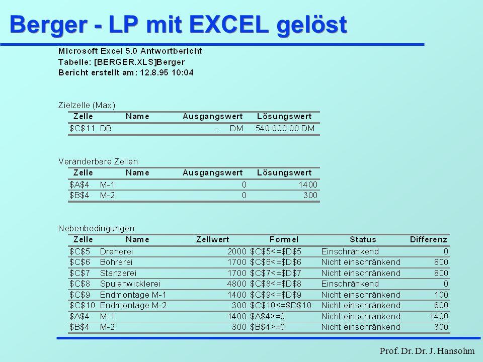 Prof. Dr. Dr. J. Hansohm Berger - LP mit EXCEL gelöst