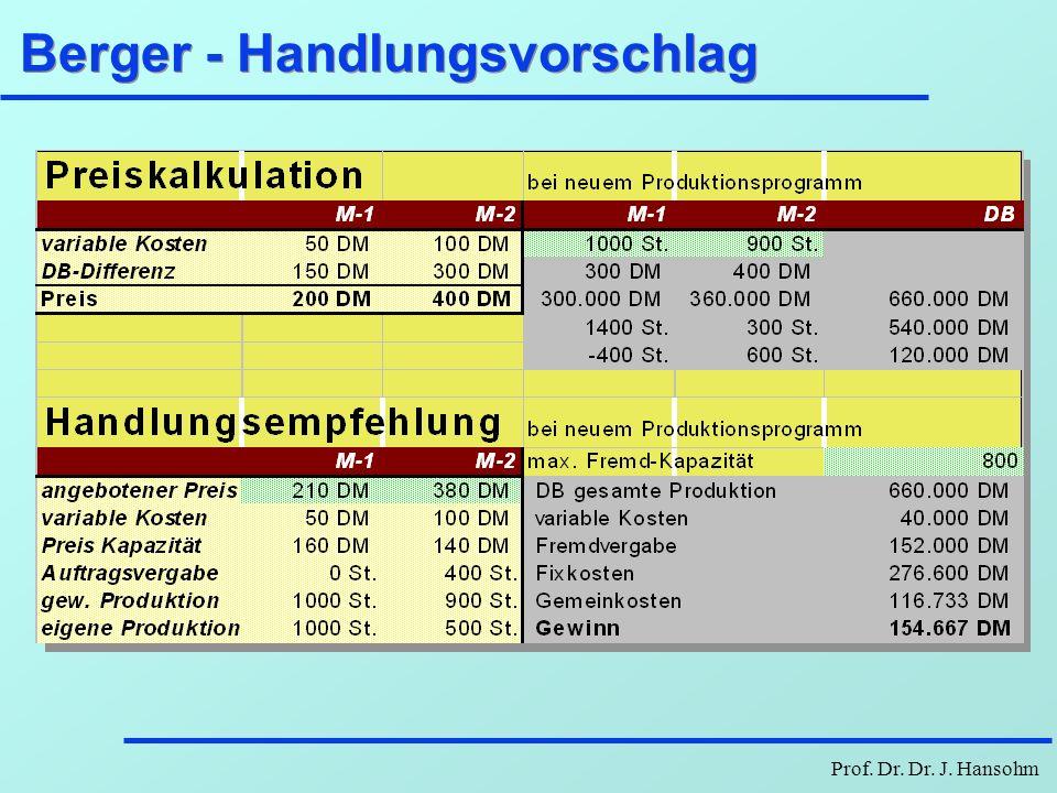 Prof. Dr. Dr. J. Hansohm Berger - Handlungsvorschlag