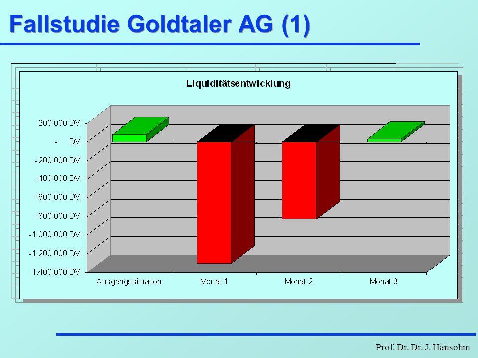 Prof. Dr. Dr. J. Hansohm Fallstudie Goldtaler AG (1)