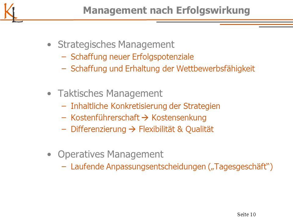 K L Seite 11 Managementdimension II Management Nach Stärke und Dauer der Erfolgswirkung Nach Inhalten Programm- gestaltung Potenzial- gestaltung Prozess- gestaltung