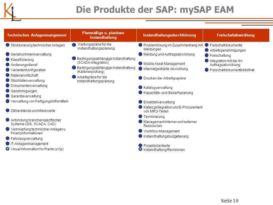 K L Seite 20 Weitere Lösungen der SAP CRM Service EBP CProjects APO ARIS@ mySAP ERP Event Management Best Practices Mobile Asset Mgt.