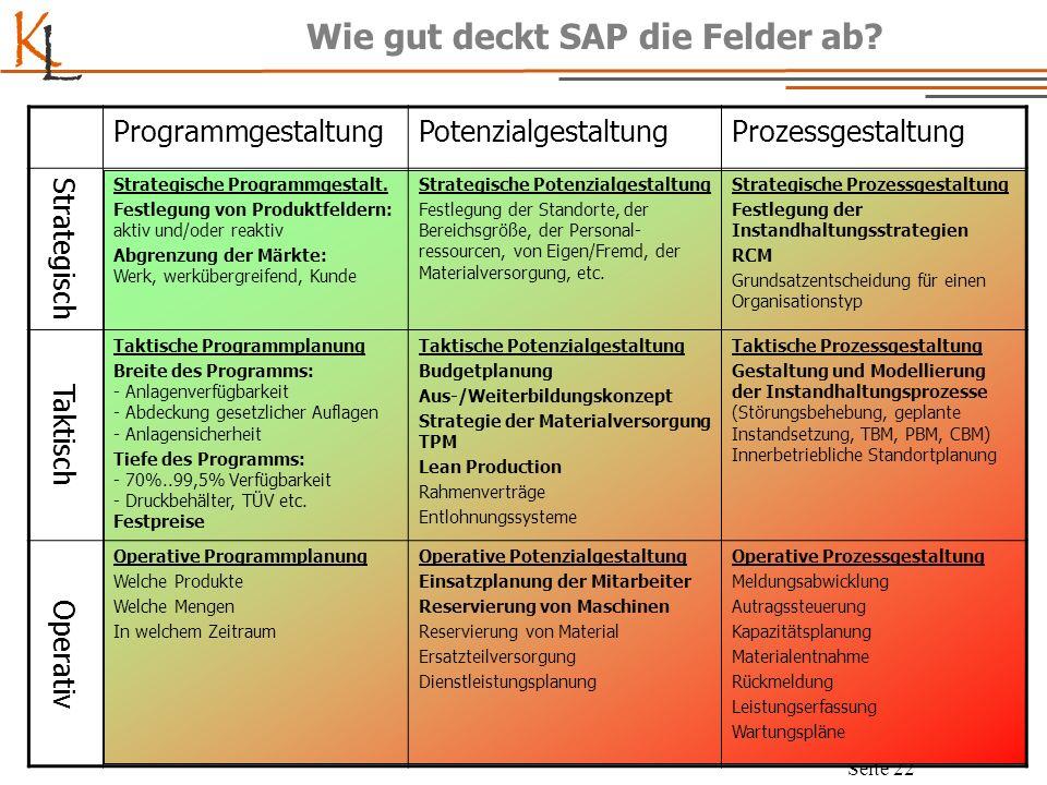 K L Seite 23 Konklusion SAP ist dafür verantwortlich, dass wir kein Management in der Instandhaltung betreiben können!
