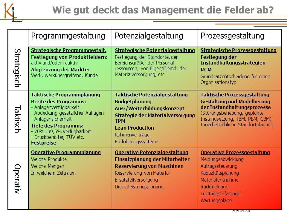 K L Seite 25 Konklusion SAP ist genau so gut (oder ausbaufähig) wie das Management der Instandhaltung !