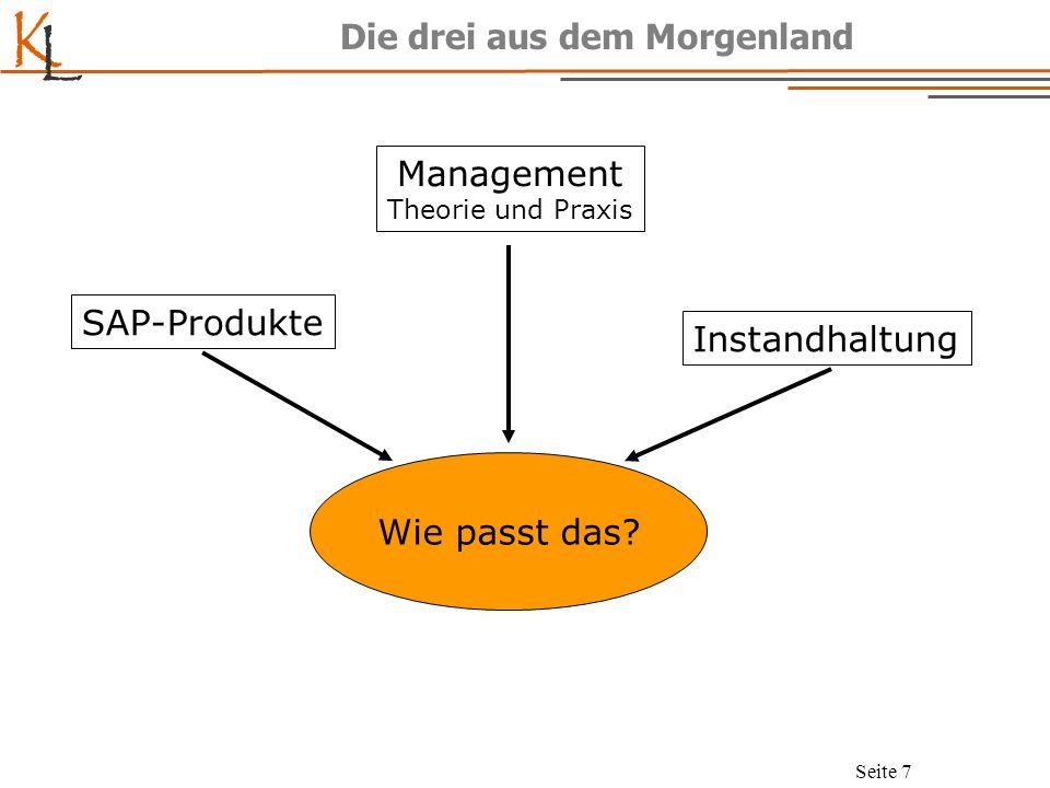 K L Seite 8 Was ist ein Management? Management InstitutionalFunktional