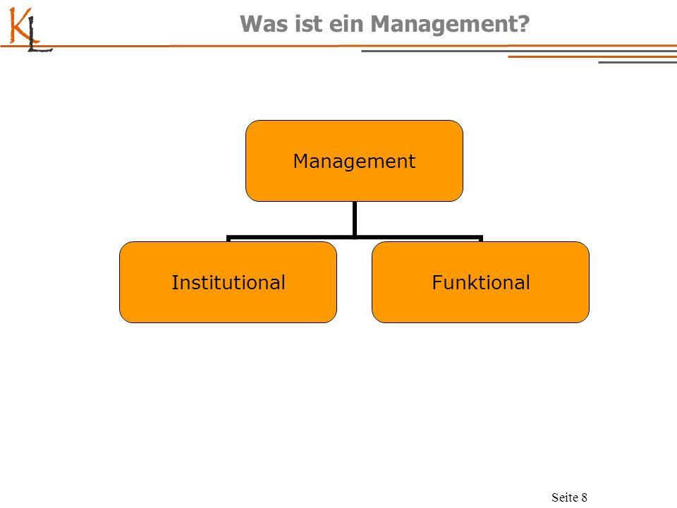 K L Seite 9 Managementdimension I Management Nach Stärke und Dauer der Erfolgswirkung StrategischTaktischOperativ Nach Inhalten