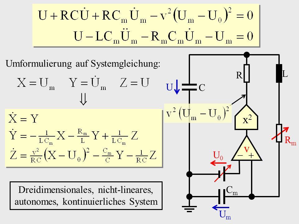 Der Lorenz-Attraktor T1 > T2T1 > T2 T2T2 Flüssigkeit Konvektionszellen T T T T X Strömungsgeschwindigkeit Y Z t Zeit Ra Rayleigh Zahl X, Y, Z, t Zahlen Vereinfachung der Navier-Stokes- Gleichung (nach Lorenz) Typische Werte der Kontrollparameter:,,Rayleigh-Zahl,,Prandtl- Zahl Standard
