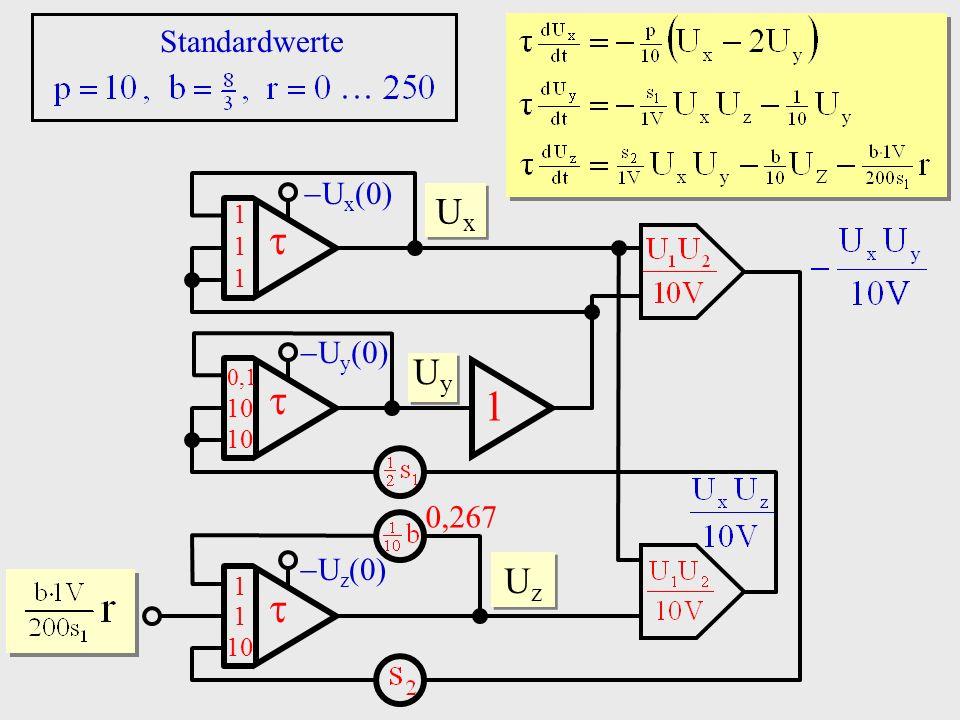 Für mehr Details zur Physik und zur Elektronik: http://eeh06.physik.hu-berlin.de/~lohse/physik_3/Chaos.pdf Nachbau erwünscht!