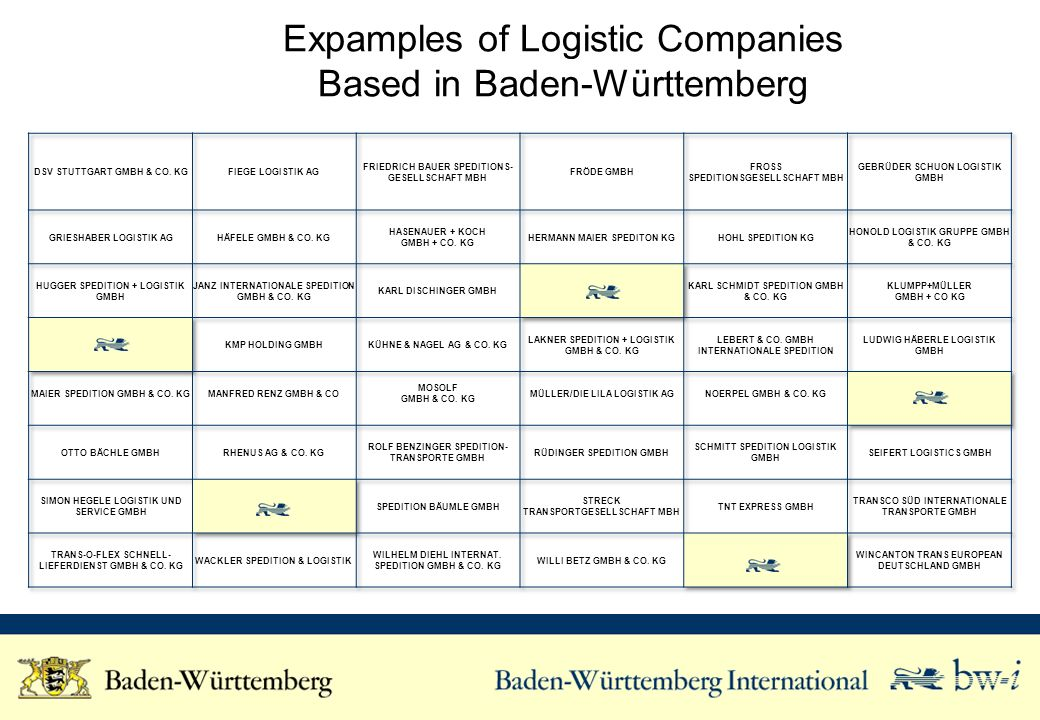 Students in disciplines related to the logistics industry Graduates in disciplines related to the logistics industry Potential Employees for the Logistics Industry in Baden-Württemberg Percentage Baden-Württemberg in Germany Students5% Graduates7% * Courses of study related to the logistics industry: transport and conveyor technology, traffic engineering, transportation Source: German Office of Statistics Baden-Württemberg Germany 264 4,849 33 446