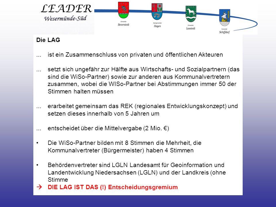 Quellen http://www.leader-suedschwarzwald.de/v2/index.php http://www.ilek-wesermuende- sued.de/staticsite/staticsite.php?menuid=45&topmenu=44&ke epmenu=inactive http://www.lag-hadler- region.de/sites/cd/Praesentation_LEADER.pdf