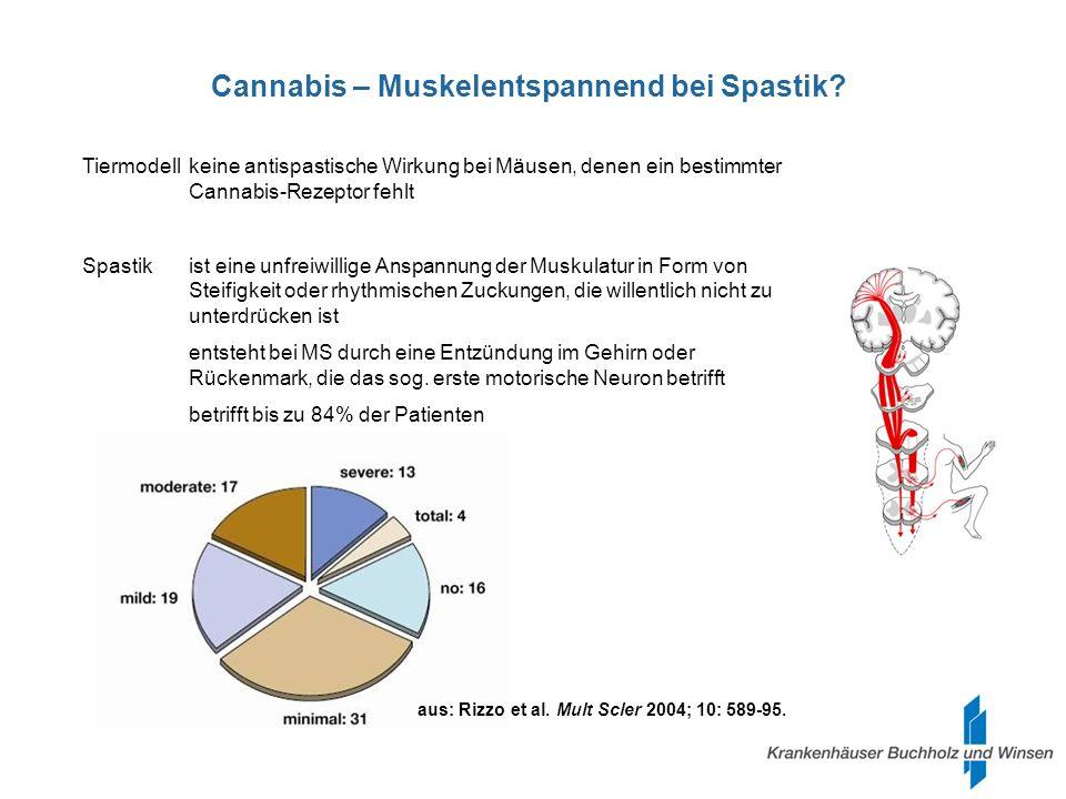 Cannabis bei MS - Sativex Sativexenthält im Wesentlichen THC und CBD hohe Reinheit und Verlässlichkeit in der Zusammensetzung Genetisch identische Pflanzen mit hohen Cannabinoidanteilen Abgesicherte Gewächshäuser Standardisierte Aufwachs- Bedingungen Biochemische Weiterverarbeitung der Extrakte und Kombination zu fixen Konzentrationen