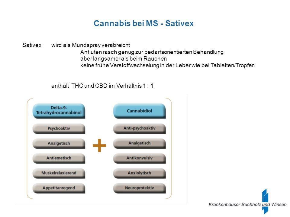 Cannabis bei Spastik - Studienlage Spastikist ein schwer messbares Symptom selbst übliche zugelassene Medikation zeigt in Studien keine relevante Reduktion der Spastik anhand der üblichen Ashworth- Skala bei Selbstbeurteilungsskalen durch die Patienten können auch andere Cannabiseffekte eine Rolle spielen (schmerzlindernd, psychotrop) 2003CAMS-Studie (Cannabinoids in Multiple Sclerosis) - Cannabis-Extrakt, synthetisch hergestelltes THC, Placebo - keine Verbesserung der Spastik nach Cannabis oder THC gemessen mit der Ashworth-Skala - Verbesserung der Gehstrecke unter THC 2006Studie zu Sativex (Gemisch aus THC und CBD) - Verwendung einer Selbstbeurteilungs-Skala - auch länger anhaltender Effekt von Sativex auf die Spastik 2007Feststellung, dass es Responder und Non-Responder auf Sativex gibt, mindestens 30%ige Reduktion der Spastik