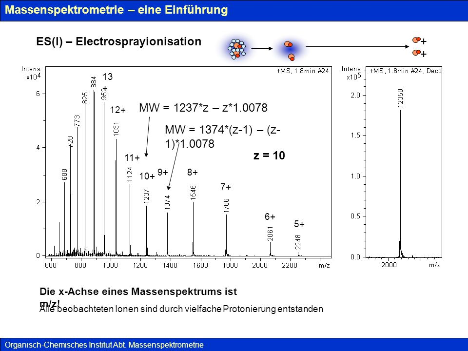 Massenspektrometrie – eine Einführung Literaturhinweise – WEB-Information Organisch-Chemisches Institut Abt.