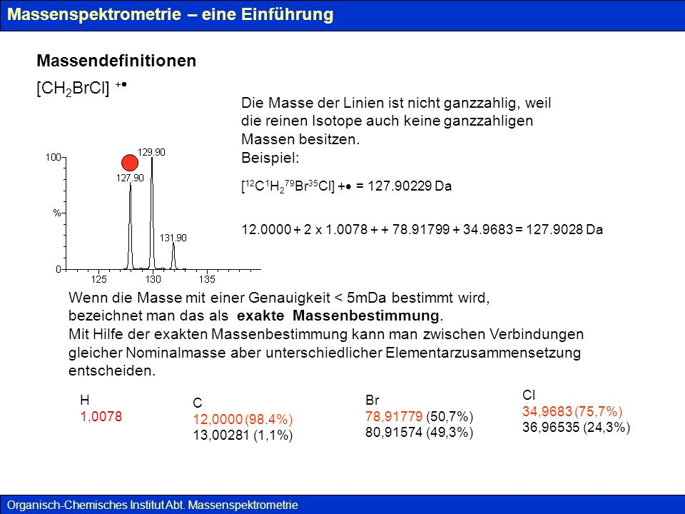 Massenspektrometrie – eine Einführung Die EIektronen(stoss)ionisation EI Ionisieren durch Elektronenstoss EI electron impact, oder electron ionization Organisch-Chemisches Institut Abt.