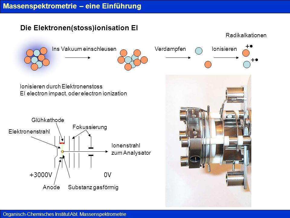 Massenspektrometrie – eine Einführung Die EIektronen(stoss)ionisation EI Organisch-Chemisches Institut Abt.