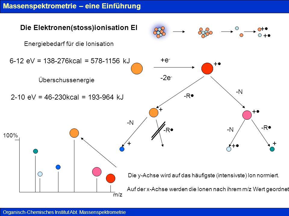 Massenspektrometrie – eine Einführung Organisch-Chemisches Institut Abt.
