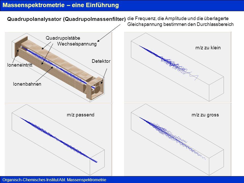 Massenspektrometrie – eine Einführung Zur Interpretation der Fragmentierung wird das Konzept der lokalisierten Ladung verwendet Organisch-Chemisches Institut Abt.