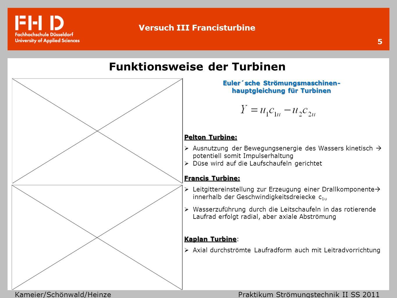 Versuch III Francisturbine Kameier/Schönwald/Heinze Praktikum Strömungstechnik II SS 2011 Geschwindigkeitsdreiecke 6 http://www.appuntidigitali.it/site/wp- content/uploads/Francis_Turbine_High_flow.jpg Verdichter Turbine