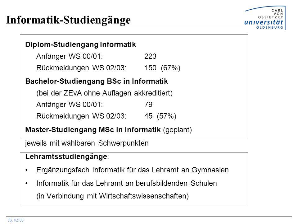 JS, 02/03 BSc/ MSc-Studiengänge BSc (6 Semester): Vermittlung von Basiswissen Wahlmöglichkeiten (Anwendungsfach, Schwerpunkt) Abschlussarbeit (Individuelles Projekt) Teilzeitstudium ab 2.