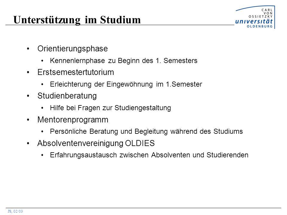 """JS, 02/03 Erfahrungen Module fordern """"neue Veranstaltungen und neues Veranstaltungsmanagement (z.B."""