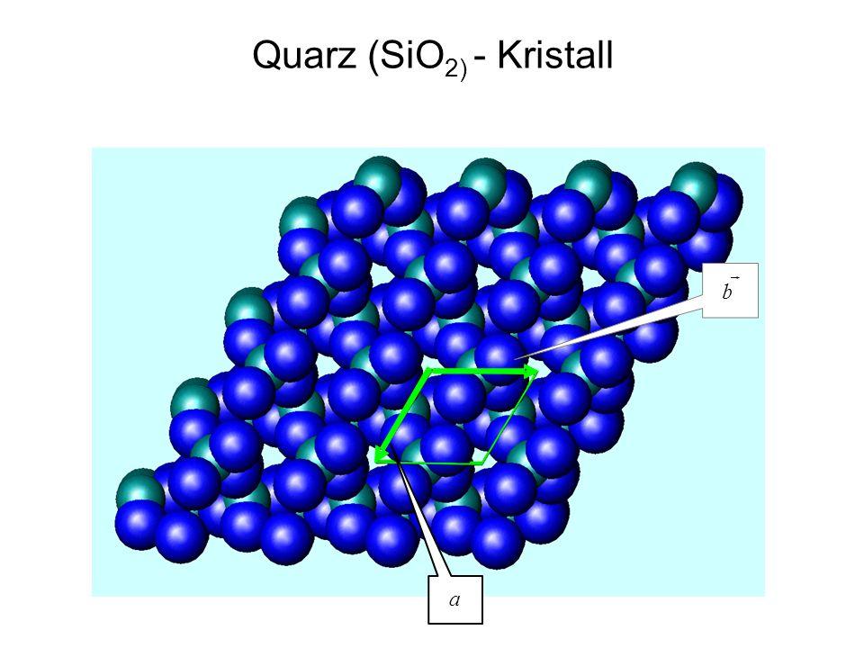 """Nur in kristalliner Materie gibt es """"Translationssymmetrie : Es gibt eine """"Elementarzelle , deren Kopien bei Verschiebung um ganzzahlige Vielfache der """"Translationsvektoren den Kristall aufbauen"""