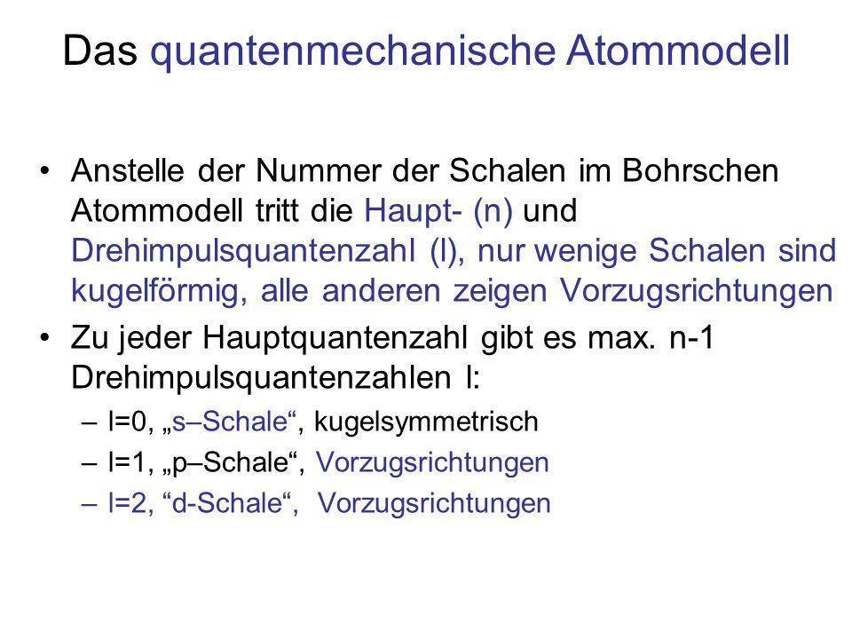"""Theorie dazu: Die Schrödingergleichung der Quantenmechanik Ein System mit n Elektronen erscheint als ein System von n gekoppelten Oszillatoren, man findet 3n Eigenschwingungen –Wellen zu 3n unterschiedlichen Wellenzahlen 3n, weil in jeder der drei orthogonalen Richtungen n Eigenschwingungen entstehen –Ihre Kombination liefert zum Teil anisotrope Auslenkungsmuster Alle Eigenschwingungen unterscheiden sich in ihren Symmetrieeigenschaften –Analog zu den beiden Eigenschwingung des """"gekoppelten Pendels Zwei Eigenschwingungen bei Kopplung von zwei gleichen Pendeln mit Auslenkung in einer Dimension"""
