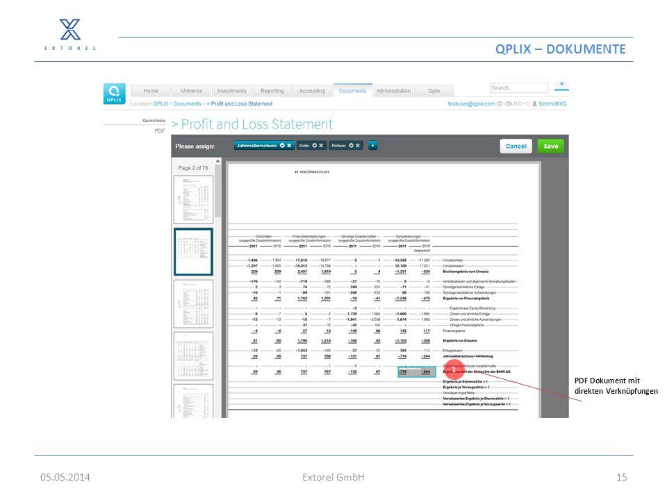 QPLIX BEI DER EXTOREL 05.05.2014Extorel GmbH16 Dokumenten Verw.