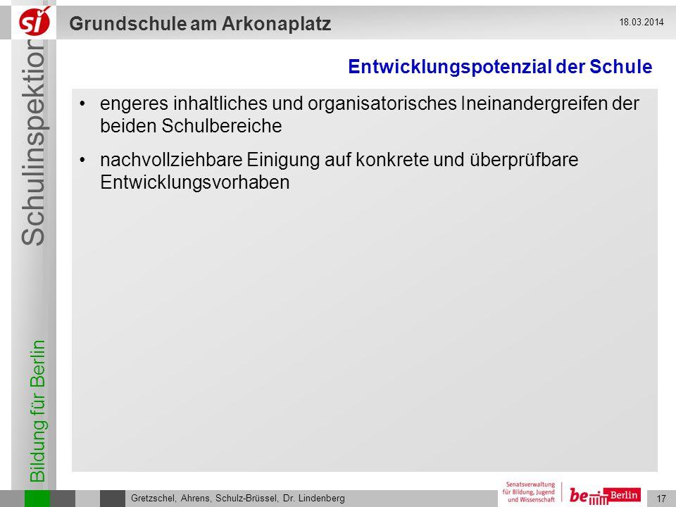 Bildung für Berlin Schulinspektion Grundschule am Arkonaplatz 18 Gretzschel, Ahrens, Schulz-Brüssel, Dr.