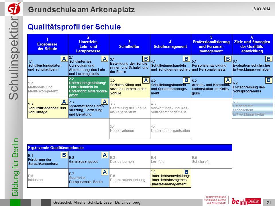 Bildung für Berlin Schulinspektion Grundschule am Arkonaplatz 22 Gretzschel, Ahrens, Schulz-Brüssel, Dr.
