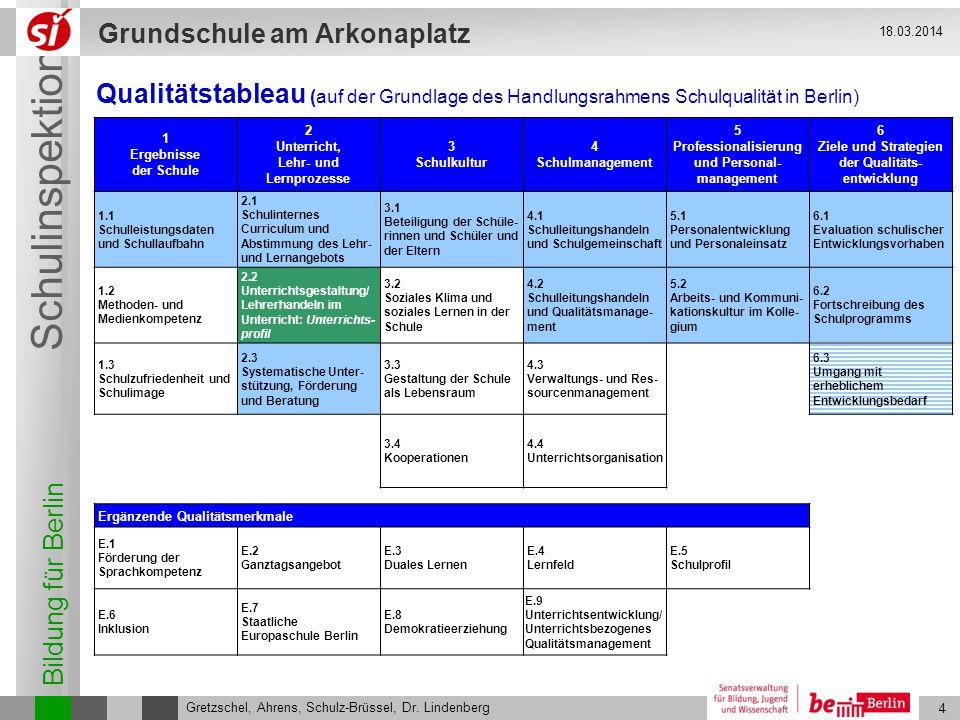 Bildung für Berlin Schulinspektion Grundschule am Arkonaplatz 5 Gretzschel, Ahrens, Schulz-Brüssel, Dr.