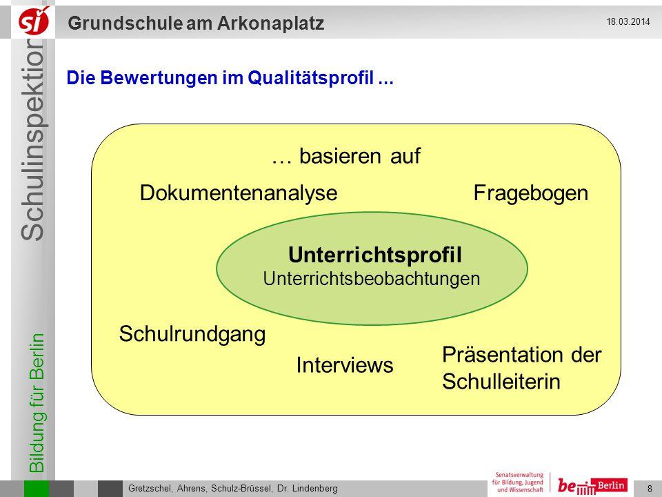 Bildung für Berlin Schulinspektion Grundschule am Arkonaplatz 9 Gretzschel, Ahrens, Schulz-Brüssel, Dr.